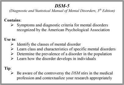 DSM label